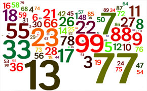 Numerology for name number 15 picture 3